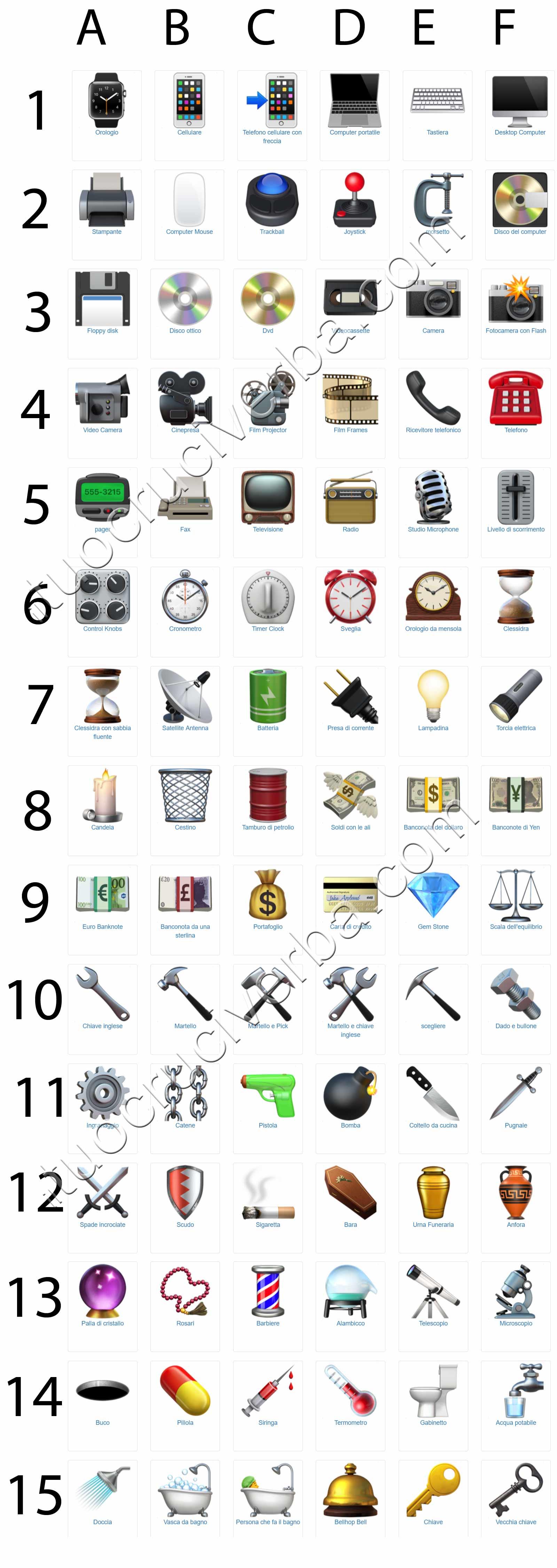 Il significato degli emoticon e degli emoji della categoria oggetti