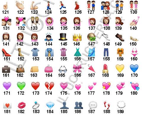 Il Significato Degli Emoticon E Simboli Di Whatsapp Pagina 4 Di 11