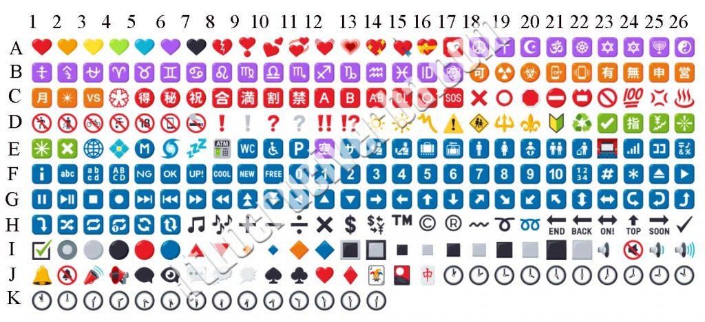 significato emoji ed emoticon di whatsapp