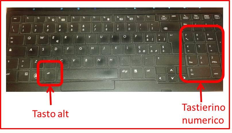 simboli-tastiera