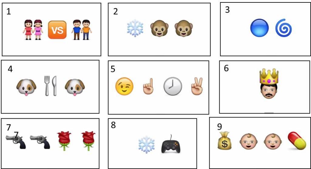 gioco con emoji ed emoticon con le band