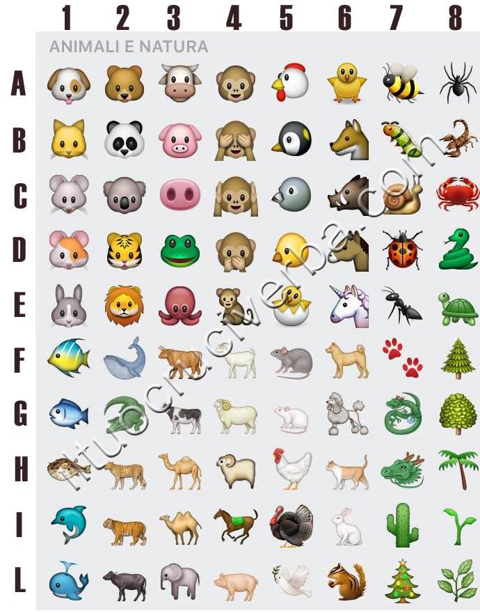 Il Significato Degli Emoticon Animali E Natura Di Whatsapp