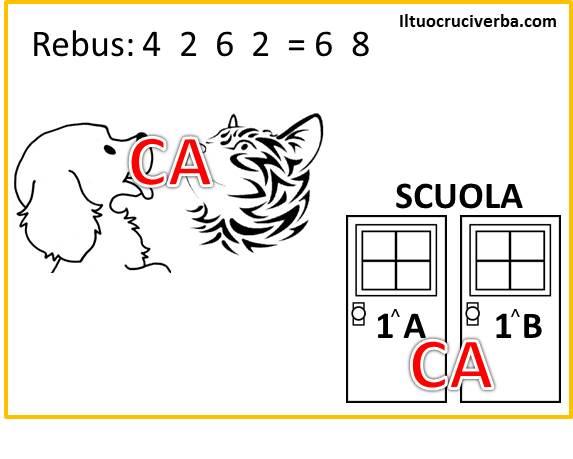 Rebus per le scuole elementari numero 16 iltuocruciverba for Rebus facili da stampare